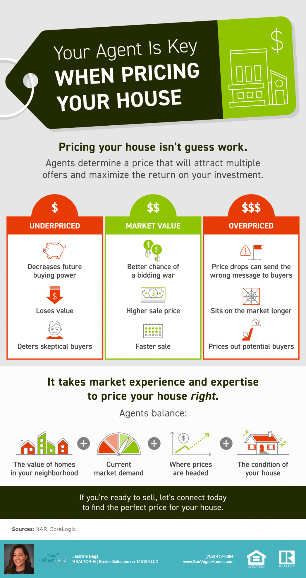 Your Agent Is Key When Pricing Your Las Vegas Home [INFOGRAPHIC]